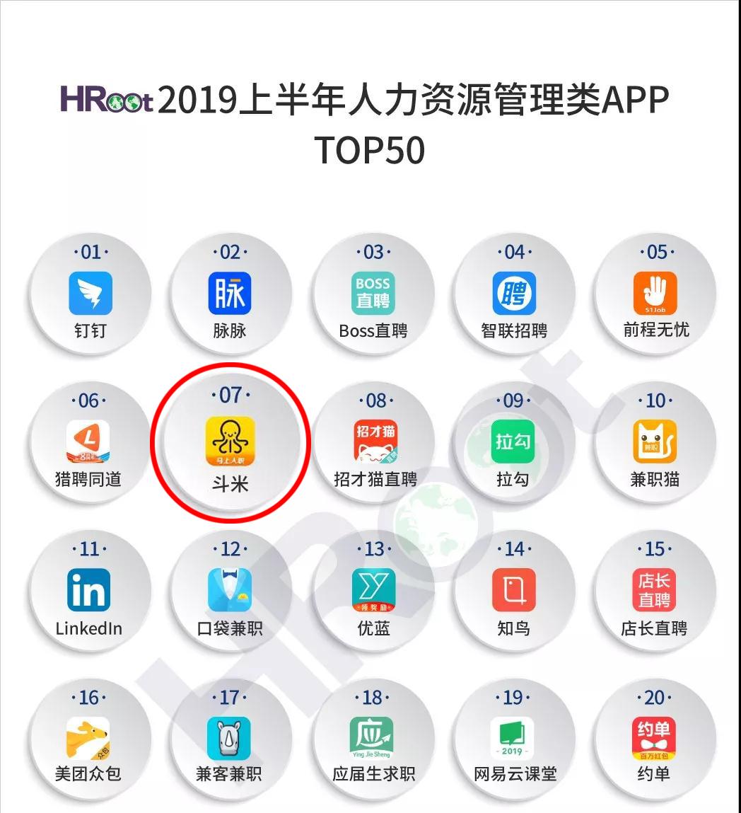 HRoot2019上半年人力资源管理类APP榜单发布,斗米稳居第一梯队